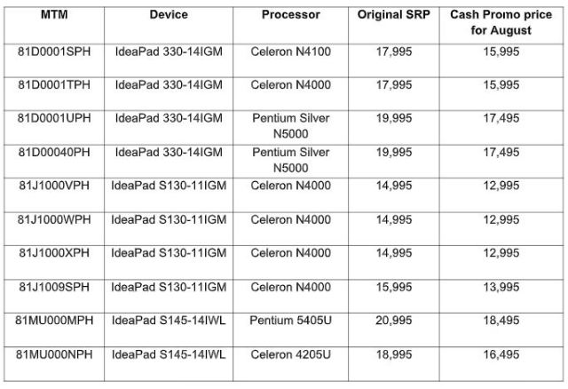 Lenovo Laptops August Pricelist