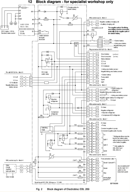 small resolution of ebl 269 circuit diagram 260 kb