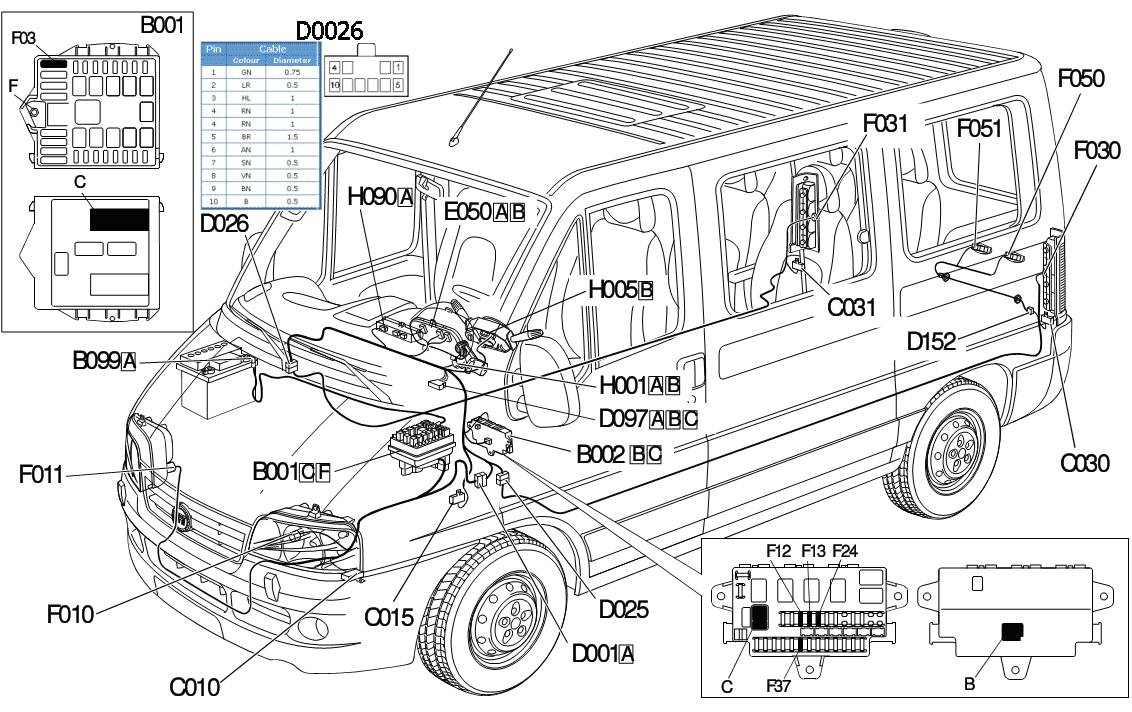 Fiat Ducato Wiring Diagram 2008. general throttle pot pin