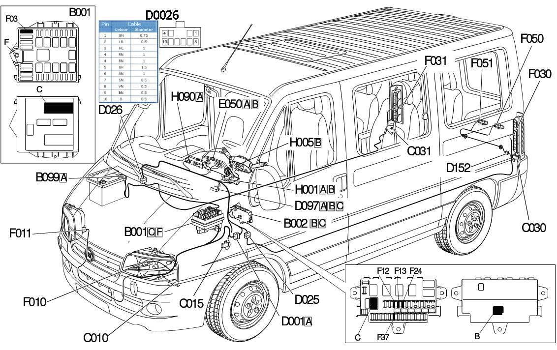 wiring diagram fiat doblo 1.9d