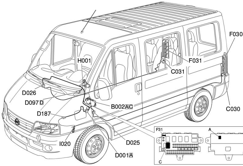 Fiat Ducato Fuse Box Location : 29 Wiring Diagram Images