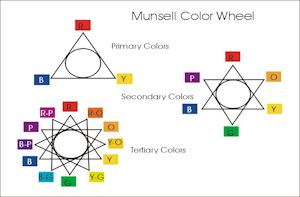 Color Wheel landscapeSmall