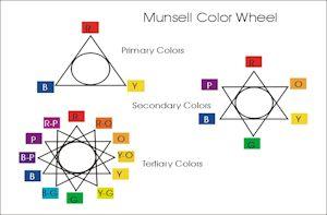 Color Wheel landscapeSmall