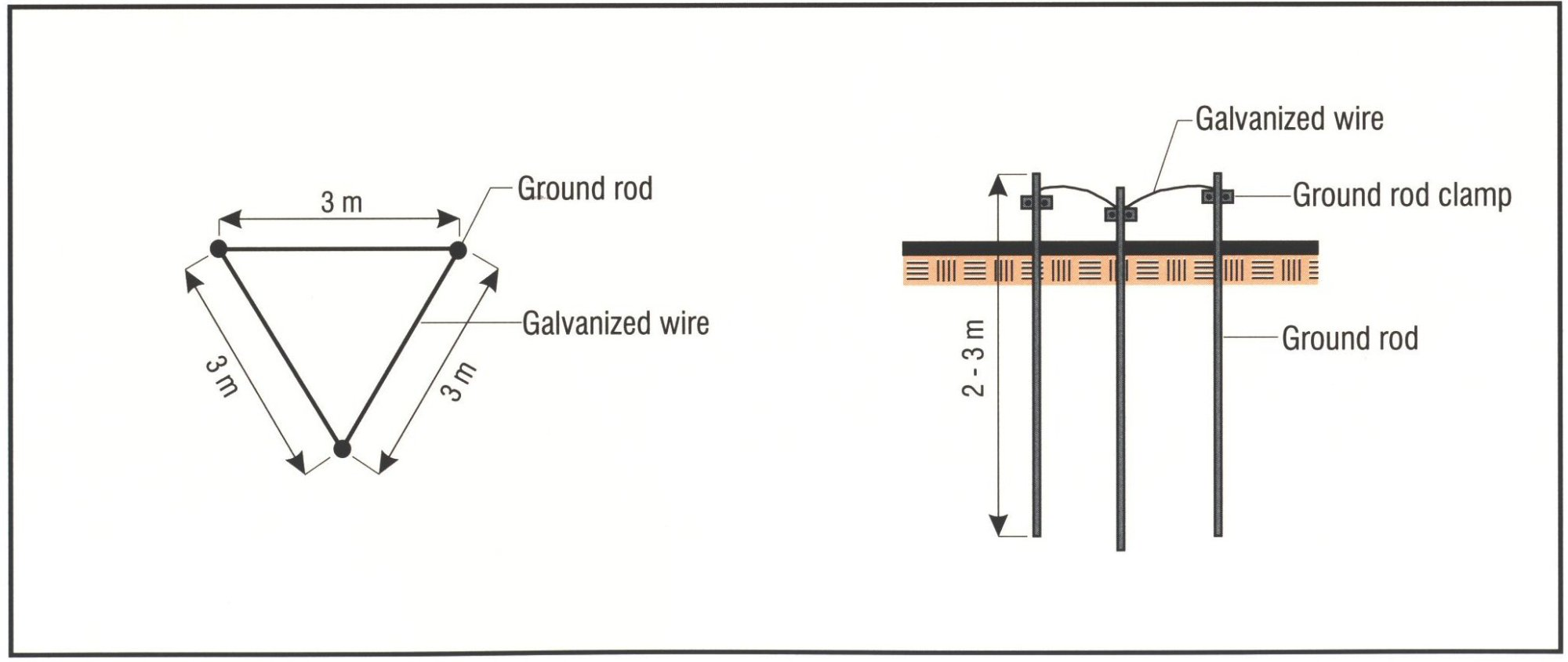 hight resolution of using galvanized materials