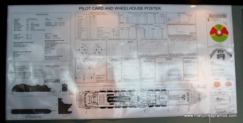 ilot Card and wheelhouse poster
