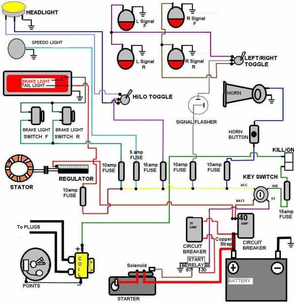 basic wiring diagram for bikes/trikes