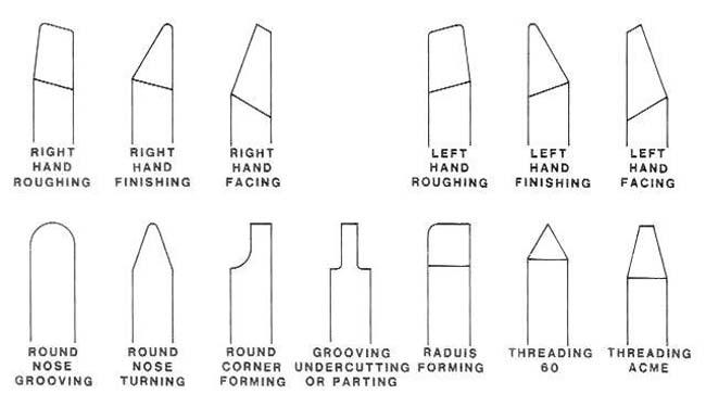Wiring Diagram Tool, Wiring, Free Engine Image For User