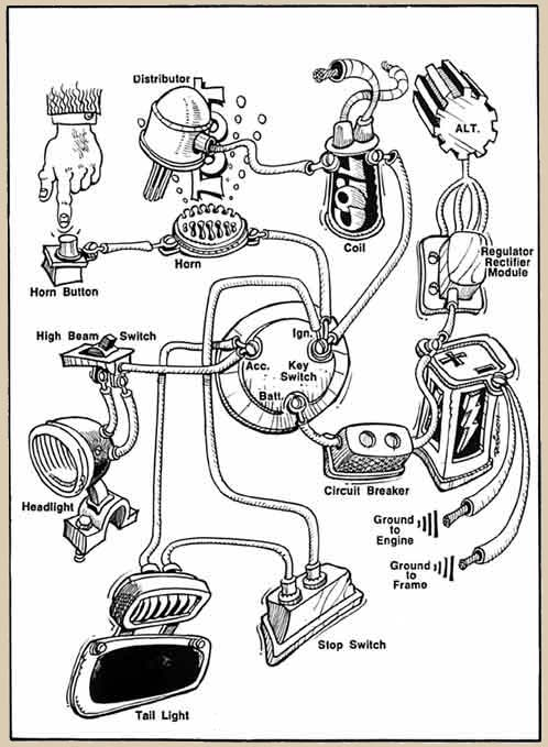 basic wiring diagram for bike trikes
