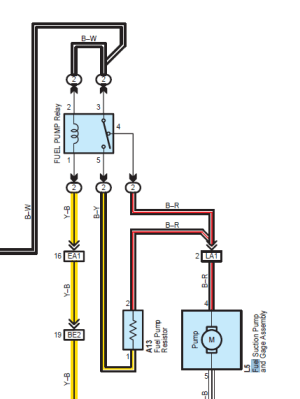Fuel pump resistor  Toyota FJ Cruiser Forum