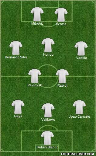 Este sería nuestro once ideal del Europeo Sub'19 de Lituania 2013