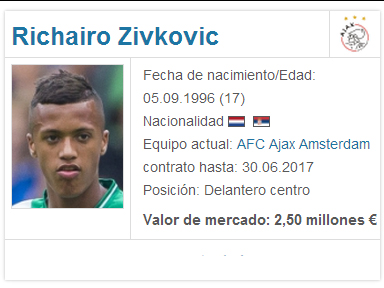 Foto: Transfermarkt.es
