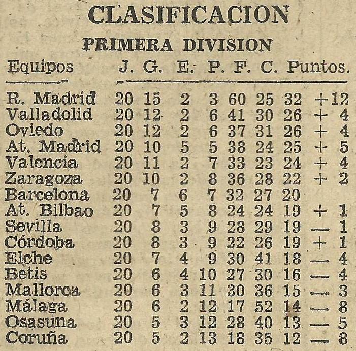 20J1962-1963