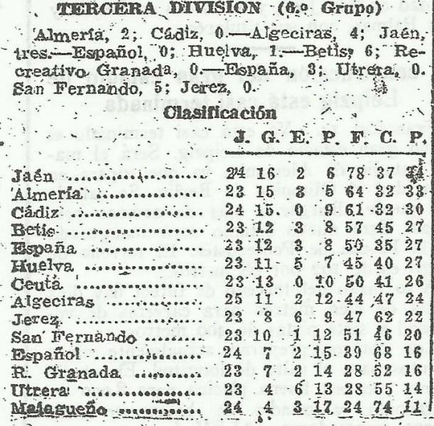 19520318ABClasificación