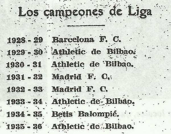 Campeones Liga desde 1928-1929