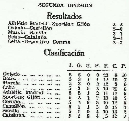 LVG19320105.-Resultados Segunda División y Clasificación 5ª Jornada.