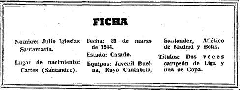 Figuras del Fútbol. Julio Iglesias-ficha