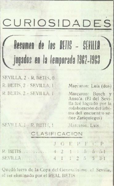 19630303Curiosidades
