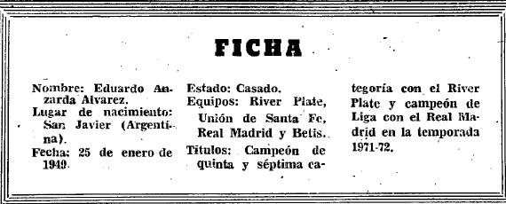 Figuras del Fútbol. Eduardo Anzarda-biografía