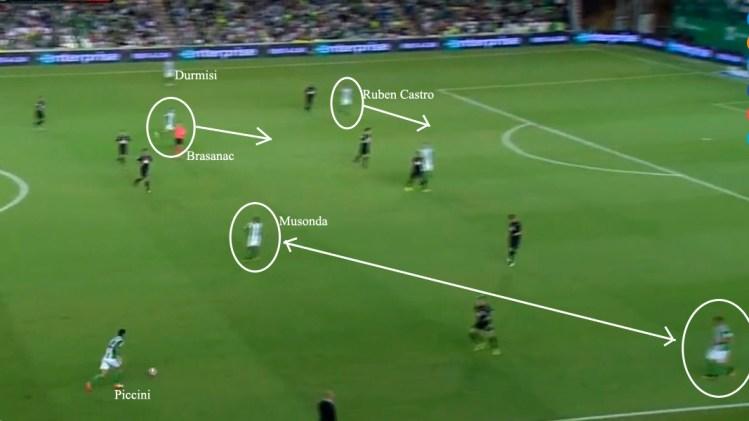 Aquí la disposición que a veces tomaba en ataque el Betis. Dos jugadores en 3/4, laterales largos y Rubén entrando al remate con Alex Alegría.