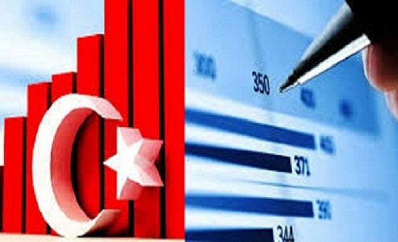 Türkiye ekonomisi üçüncü çeyrekte yüzde 11,1 büyüdü