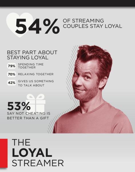 CheatingProfile_TheLoyalStreamer_TimOlyphant-page-001