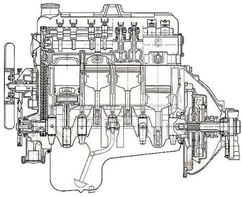 CIH motor doorsnede