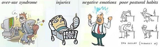 chronic pain management resort – Elements that Cause Pain