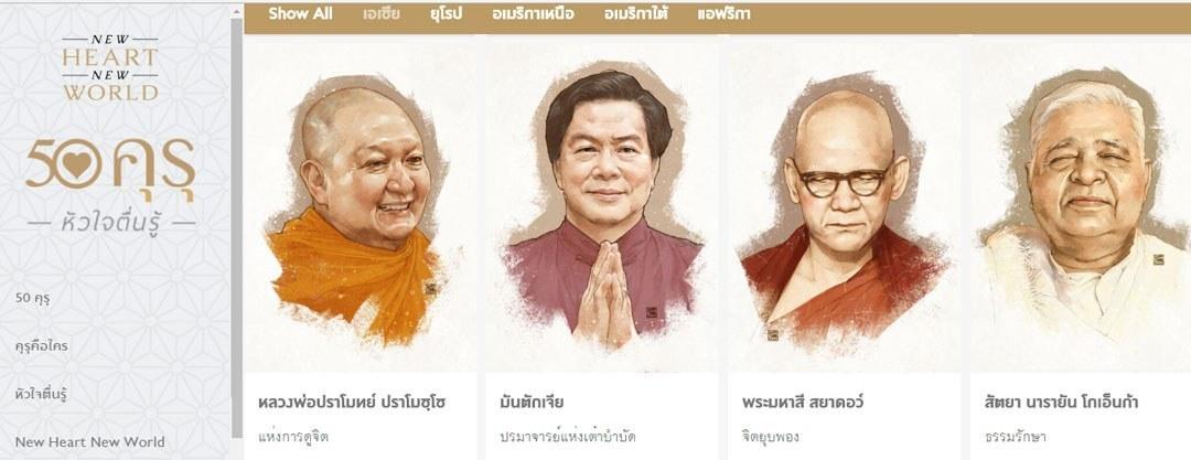 Top 5 Gurus of the World