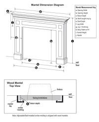 Mantel Surround Custom | Fireplace Mantels | Harrisburg ...