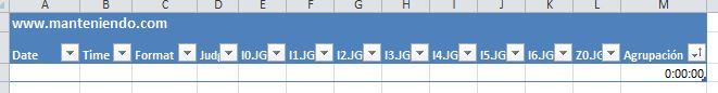 Caputura de la tabla de datos de la plantilla