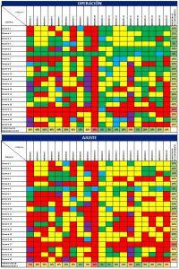 1. Detalle de los valores de cada cuadrante por separado