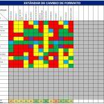 Matriz de estándares de cambio de formato