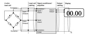 Load Cell Fault Finding  Group Four Transducers