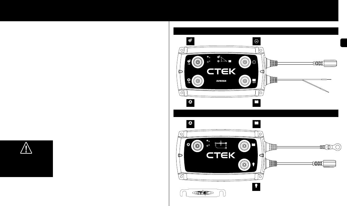 User manual Ctek D250SA (12 pages)