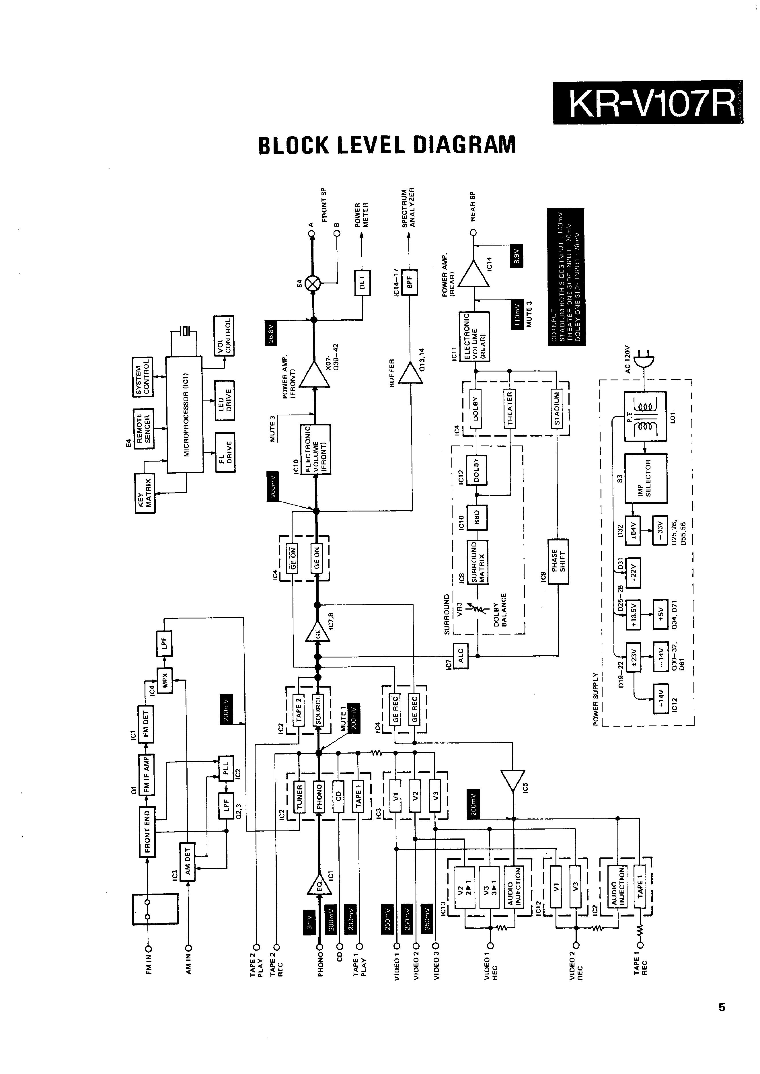 Service Manual For Kenwood Kr V107r