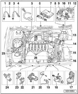 VW Jetta Golf A4 99-05 Manual de Servicio y Reparacion