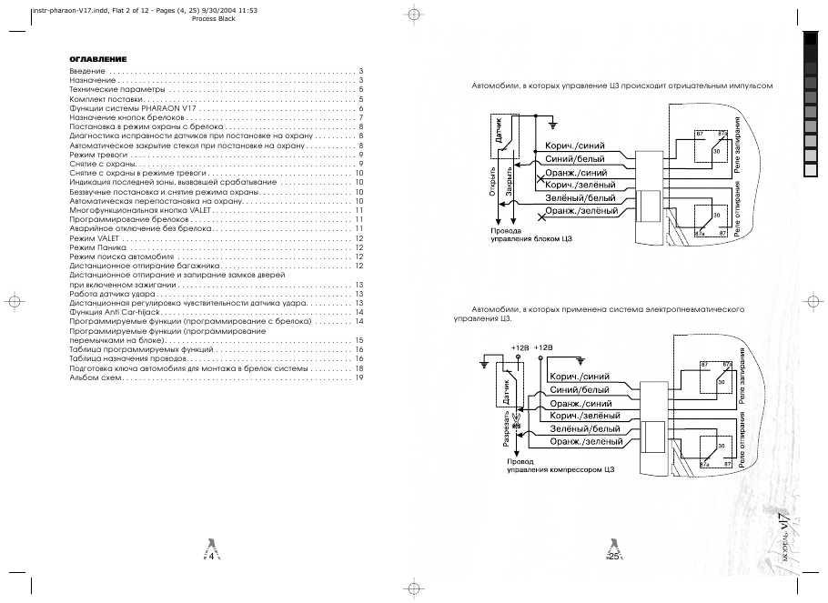 Инструкция Faraon V17 ― Manual-Shop.ru