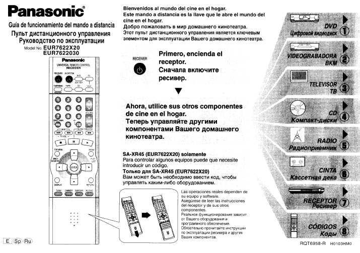 Инструкция Panasonic EUR-7622X20 ― Manual-Shop.ru