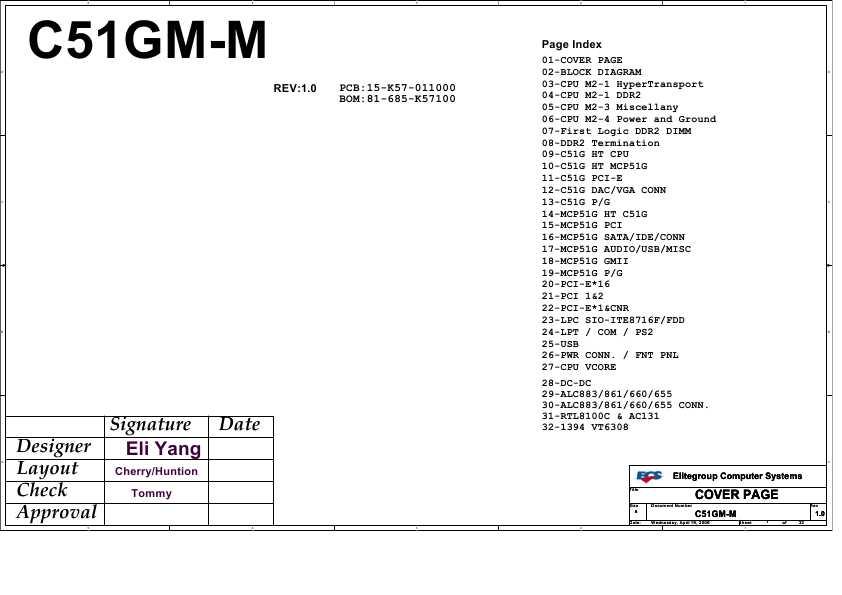 C51GM-M MANUAL PDF