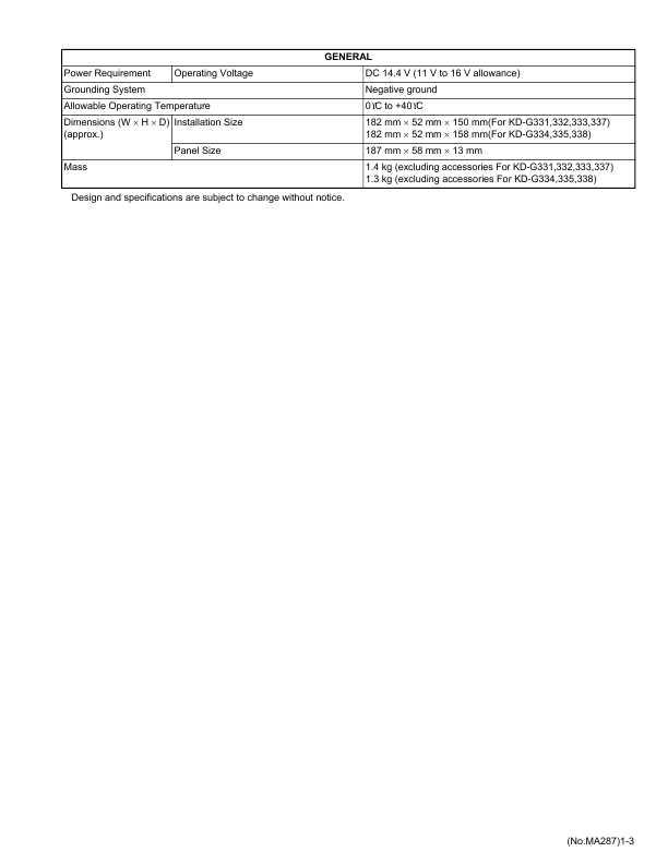 Сервисная инструкция JVC KD-G331, KD-G332, KD-G333, KD