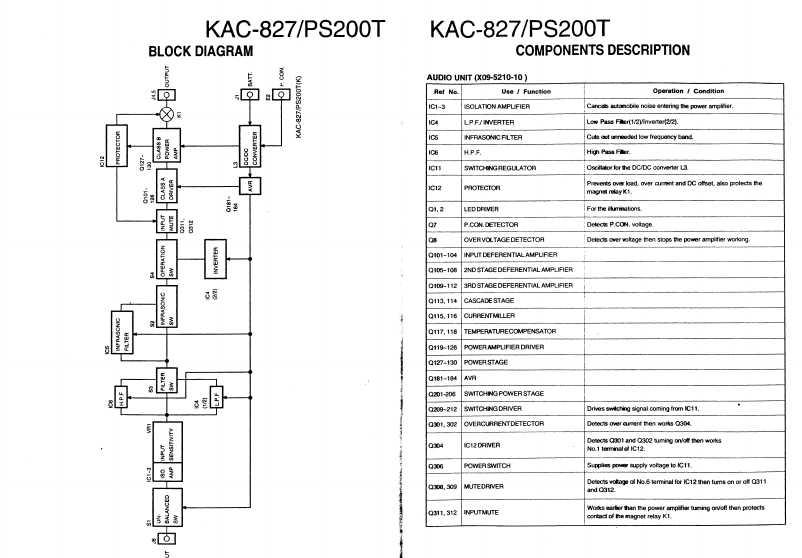 Сервисная инструкция Kenwood KAC-827 ― Manual-Shop.ru