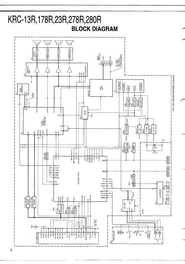 Сервисная инструкция Kenwood KRC-13RG, KRC-178R, KRC-23R