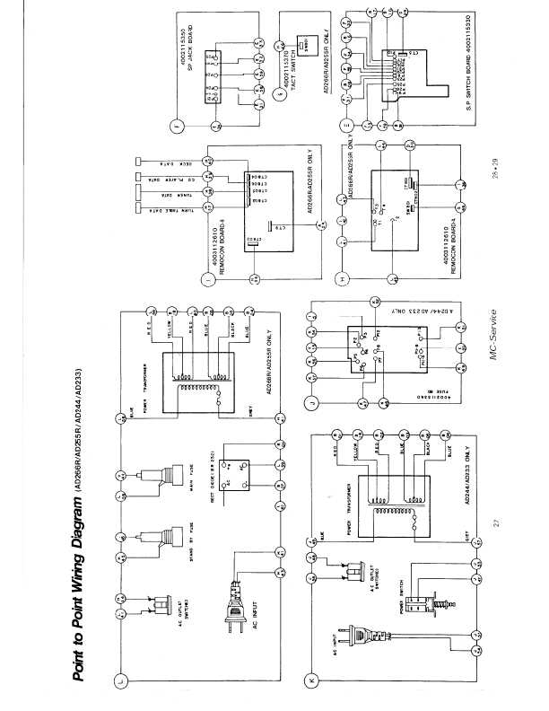 Сервисная инструкция Sherwood AD233, AD244, AD255R, AD266R