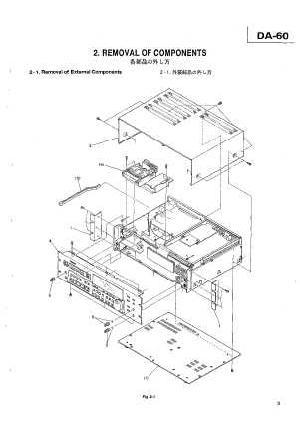 Сервисная инструкция Tascam DA-60 ― Manual-Shop.ru