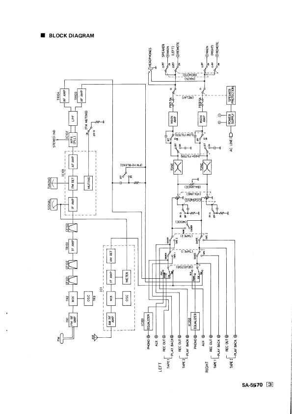 Сервисная инструкция Technics SA-5570 ― Manual-Shop.ru