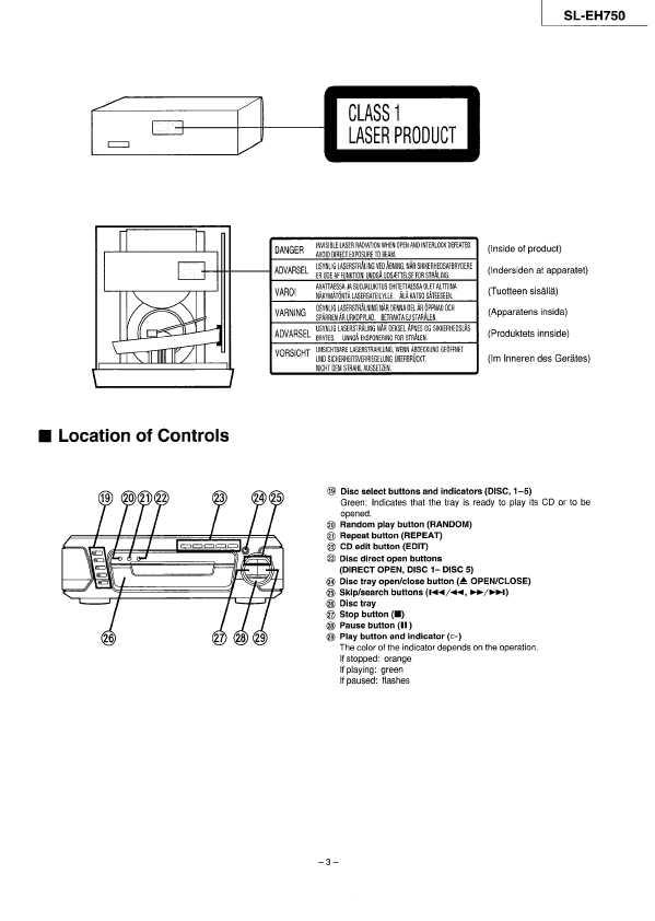 Сервисная инструкция Technics SL-EH750 ― Manual-Shop.ru