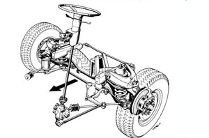 Ebook & CD Otomotif » (Ebook) The Automotive Chassis