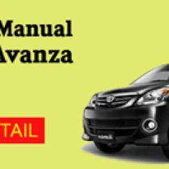 Buku Manual Grand New Veloz Reflektor Avanza Otomotif Book Service Wiring Diagram Super Marketnya