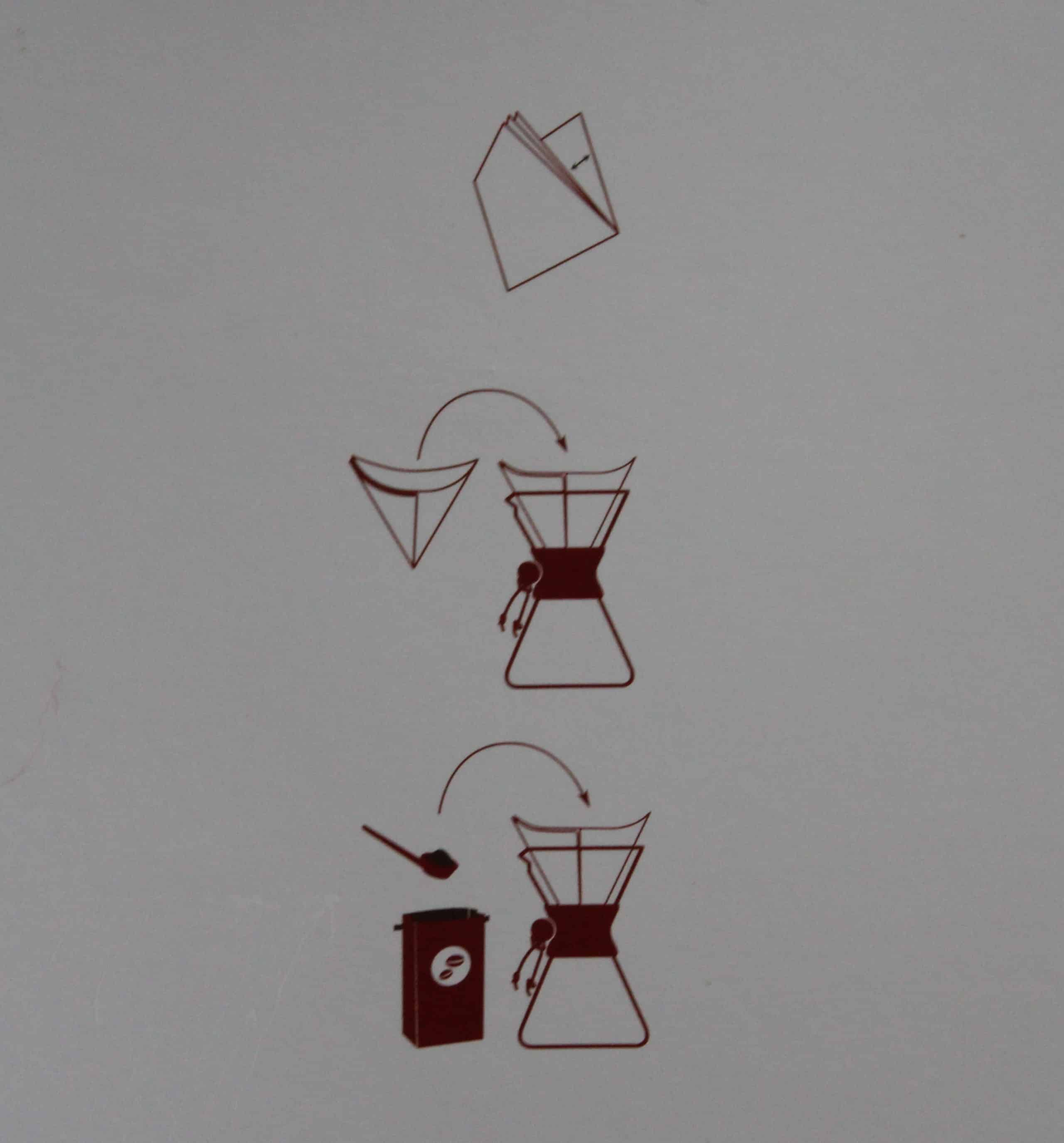 The Chemex Brew Guide And Informational