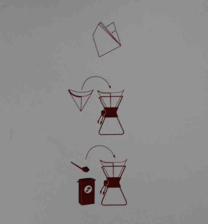 This illustrates how to use a Chemex filter (from the side of a Chemex filter box).